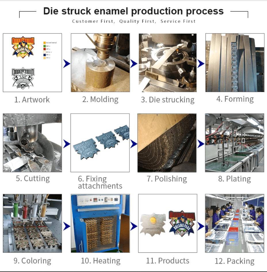 metal gifts process